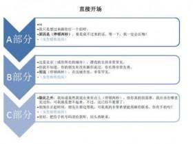 泡妞书籍《坏男孩日记》PDF电子书