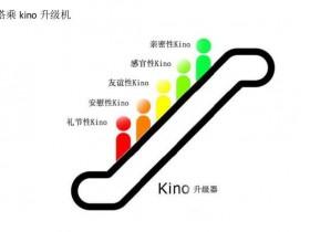 型男《Kino手册》PDF电子书